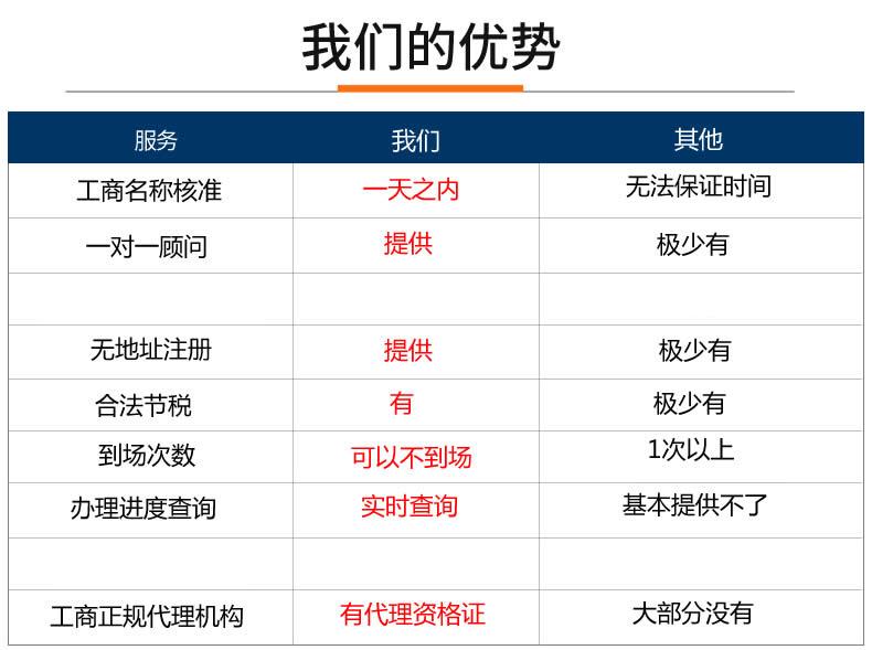 注销公司北京